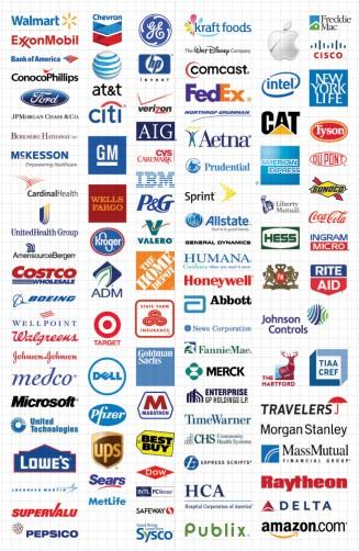 2010 Fortune 100 company logos